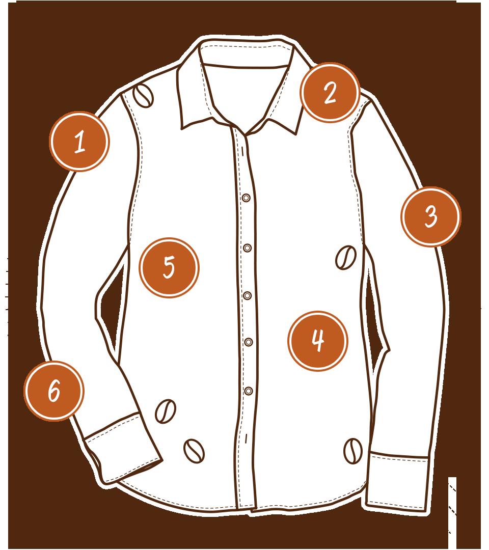 CoffeeShirt Diagram