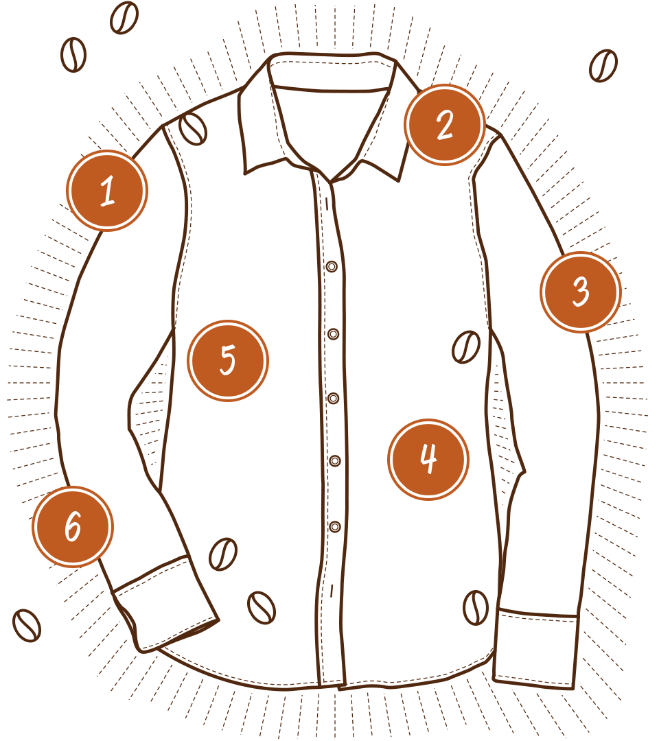 CoffeeShirt Diagram