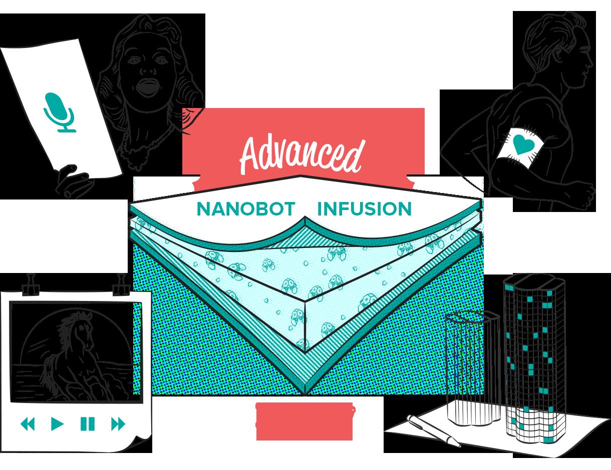 Advanced nanobot infusion