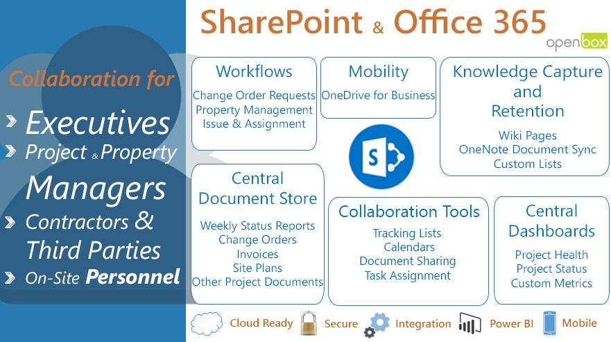 SharePoint-and-Office-365.jpg