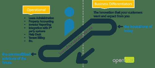 Innovators_Dilemma_-_Img3.png